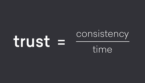 Personalization is about trust - providing reliable, useful content, and being relevant time and time again.