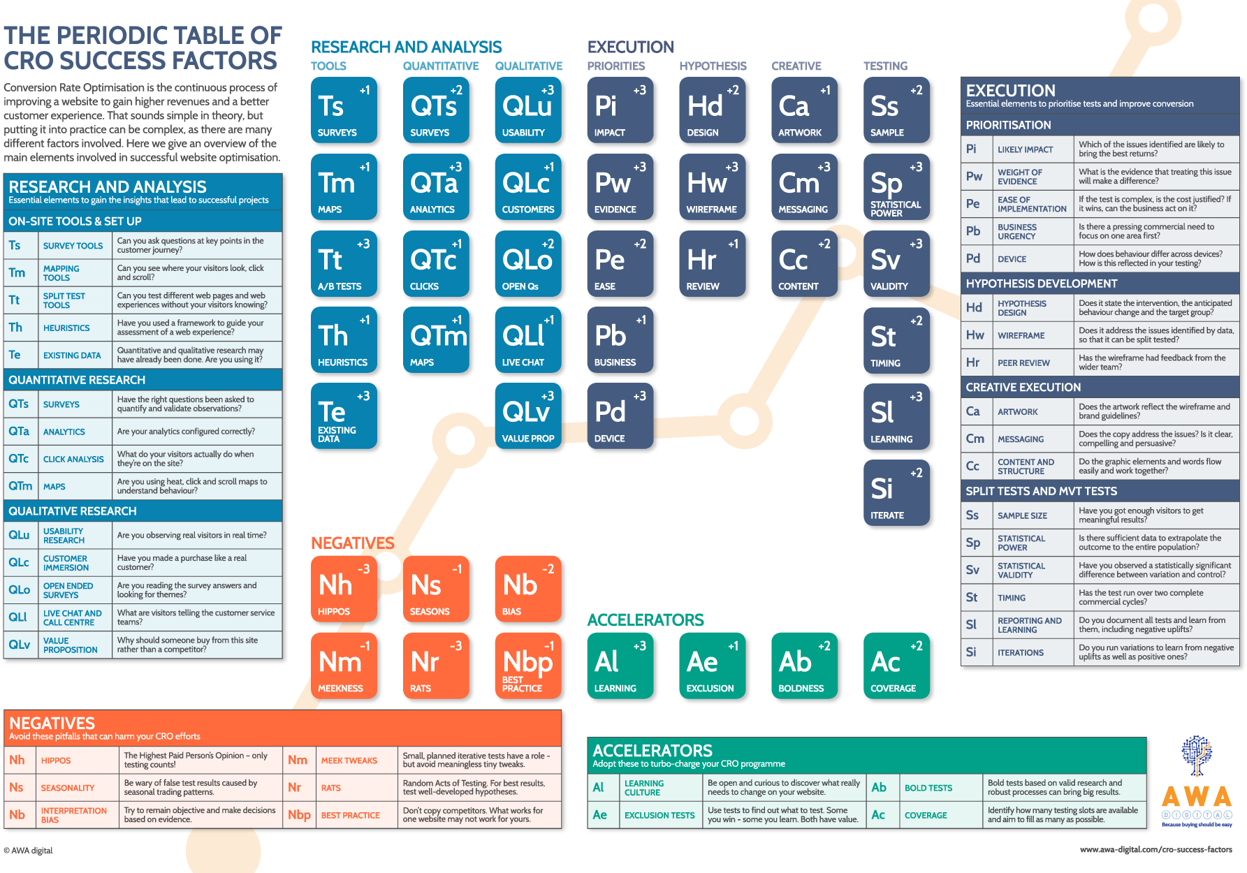 Periodic_Table_CRO_Success_Factors-2.png